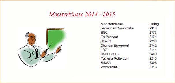 Meesterklasse 2014-2015, Deel 2: De meningen.