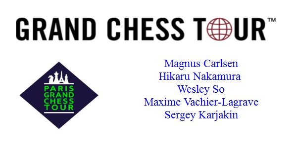 2017 Paris Grand Chess Tour: Day 3: Magnus wint Rapid, Grischuk tweede