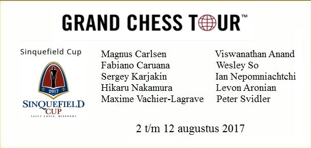 Grand Chess Tour: Sinquefield Cup 2017